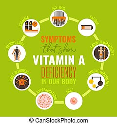 Vitamin A deficiency icons set. Vector illustration in a...