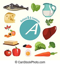 Vitamin A. Retinol and carotene. Food sources. A set of ...