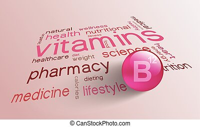 Vitamin B 12 element for a healthy life