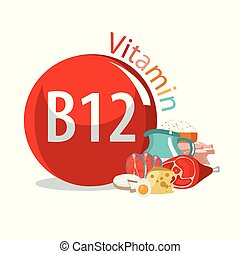 Vitamin B12. Food sources. Natural organic products with the...