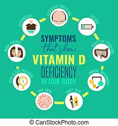 Vitamin D deficiency icons - Signs and symptoms of Vitamin D...