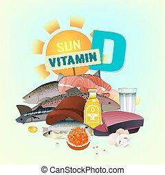 Vitamin D Image