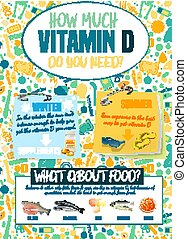 Vitamin D poster - How much vitamin D do you need. Vertical...