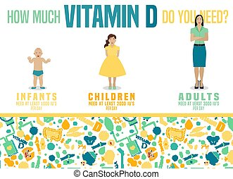 Vitamin D posters-07 - How much vitamin D do you need....