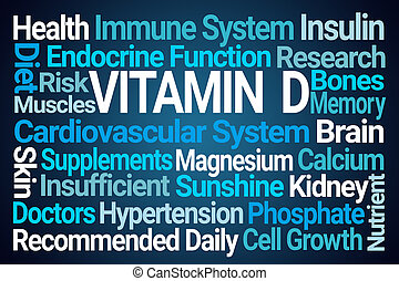 Vitamin D Word Cloud