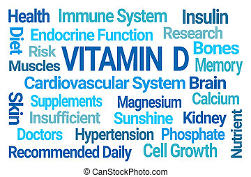 Vitamin D Word Cloud