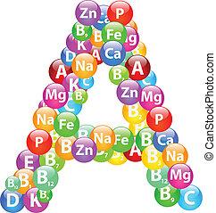 Vitamin Letter A