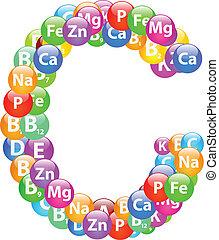 Vitamin Letter C