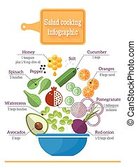 vitamina, insalata