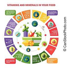 vitamine, abbildung, essende, gesunde, infographics, icons.