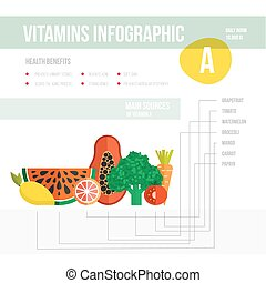 Vitamine infographic - Healthy lifestyle infographic - ...