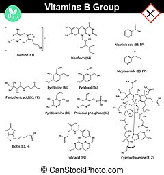 Vitamins of b group, molecular structures, 2d vector...