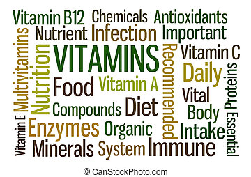 Vitamins word cloud on white background