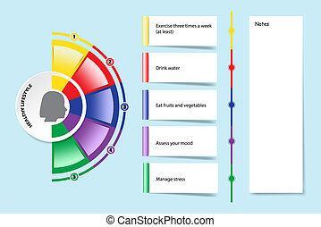 vivant, concept, sain, projection, vecteur, cinq, étapes, présentation