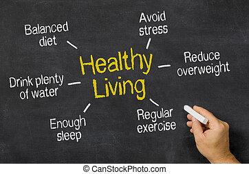 vivendo saudável
