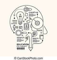 vlak hoofd, illustration., potlood, schets, concept.vector,...