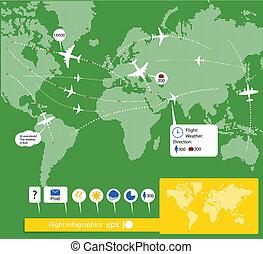 vlucht, infographics