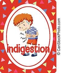 Vocabulary flashcard with word Indigestion illustration