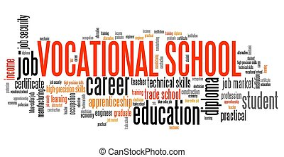 Vocational school word collage - technical occupation education.