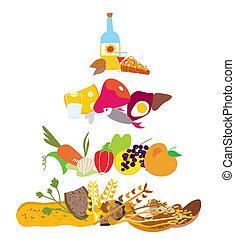 voeding, piramide, voedingsmiddelen, -, illustratie,...