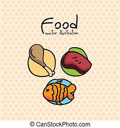 voedings, iconen