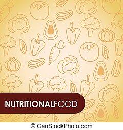 voedings, voedingsmiddelen