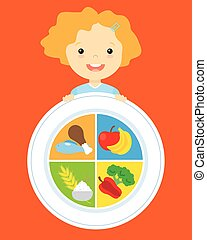voedingsmiddelen, schaaltje, meisje
