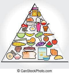 voedingsmiddelen, vector, -, gids, piramide