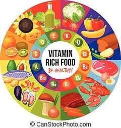 voedingsmiddelen, vitamine, rijk, infographics