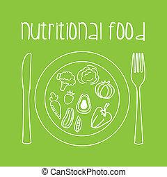 voedingsmiddelen, voedings