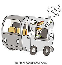 voedingsmiddelen, vrachtwagen