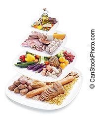 voedsel piramide, op, platen