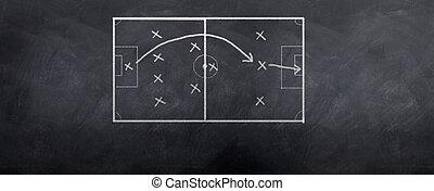 voetbal doel, strategie
