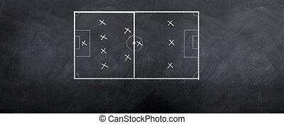voetbal, formatie
