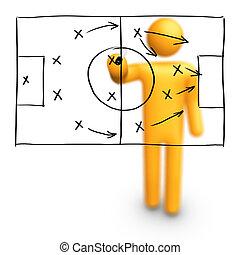 voetbal, strategie