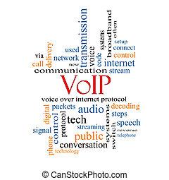 VOIP Word Cloud Concept