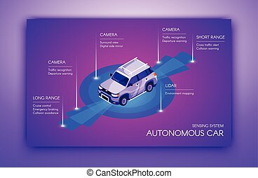 voiture, autonome, vecteur, illustration technologie