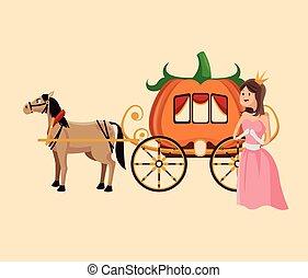 voiture, citrouille, cheval, princesse