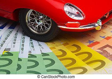 voiture, coûts