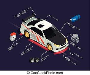 voiture, isométrique, accord, affiche