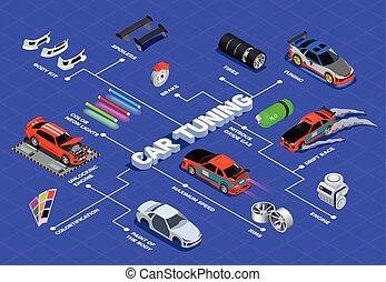 voiture, isométrique, accord, organigramme