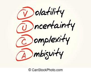 volatility, incerteza, ambigüidade, complexidade