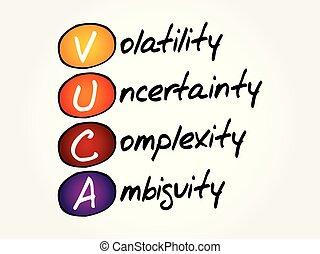 volatility, onzekerheid, dubbelzinnigheid, complexiteit