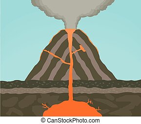 Volcano dynamics - A diagram showing the dynamics of a...