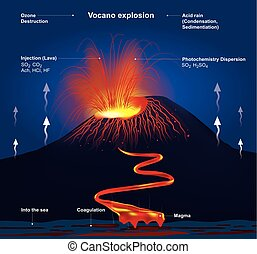 Volcano explosion. Illustration vector graphic.