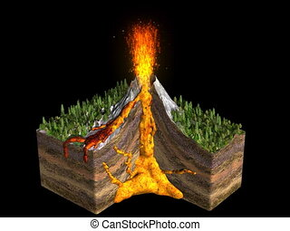 Illustration of a volcano spitting fire. Showing a cross section of the earth with magma chambers.