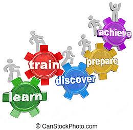 vollenden, ziel, leute, zug, reihe, entdecken, üben, auf, markiert, oder, studenten, zahnräder, jedes, mission, mehrere, lernen, klettern, erreichen, ausrüstung