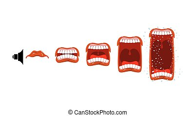 Volume scream. yell level. Changes in sound level. Open mouth with tongue and teeth. lStage cry.