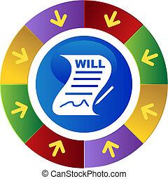 voluntad, firmado