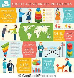 Volunteer infographic set